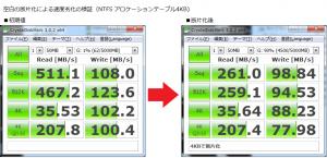 NTFS アロケーションテーブルサイズ4KB