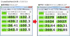 Crucial M500 SSD 120GB レビュー、徹底解析 CrystalDiskMark3 ベンチマーク スコア 速度
