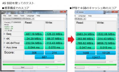 Crucial M500 SSD 120GB レビュー、徹底解析 AS SSD ベンチマーク スコア 速度