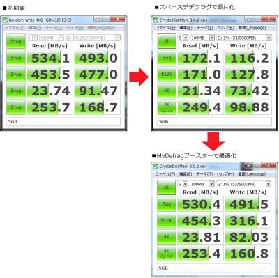 CFD HG5d 128GB ベンチマーク 速度劣化