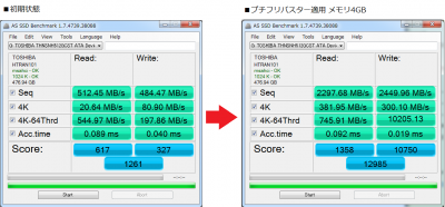 CFD HG5d 512GB ベンチマーク