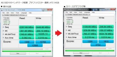 CFD HG5d 512GB 断片化 速度低下