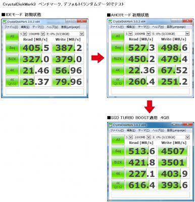 CSSD-S6T256NHG6Q ベンチマークテスト