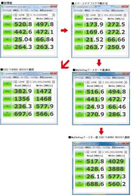 CSSD-S6T256NHG6Q ダメージテスト