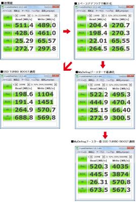CSSD-S6T512NHG6Q ダメージテスト