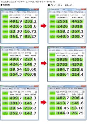 SATA III 6Gb/s SSD320 (Premium)