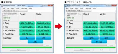 SATA III 6Gb/s SSD320 (Premium) ベンチマーク
