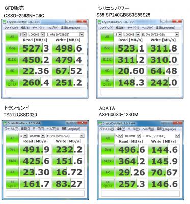 SSD ベンチマーク比較
