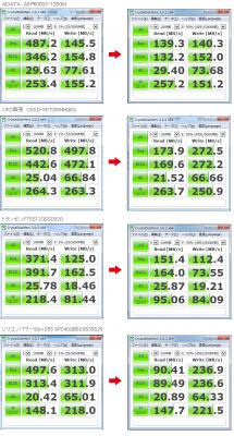 SSD ダメージテスト 比較