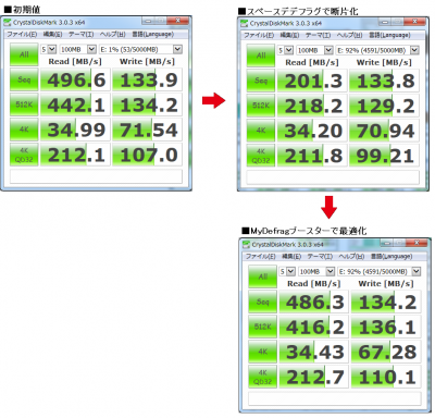 intel製 SSD 530Series 120GB ダメージテスト