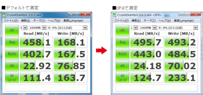intel製 SSD 530Series 120GB