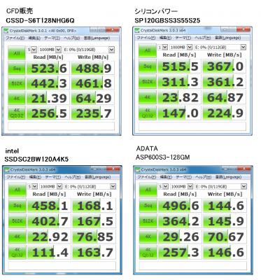 120GB SSD 比較