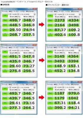 crucial ベンチマーク SSD