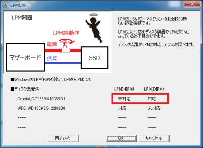 crucial SSD LPM