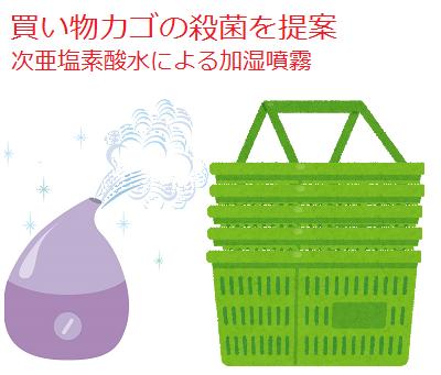 買い物カゴの消毒
