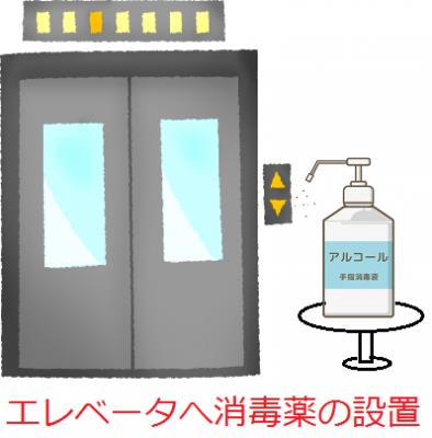 エレベータへの消毒薬の設置