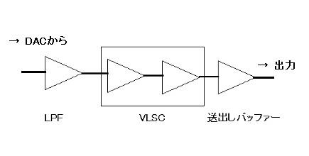 C-7030、アナログ・アンプ