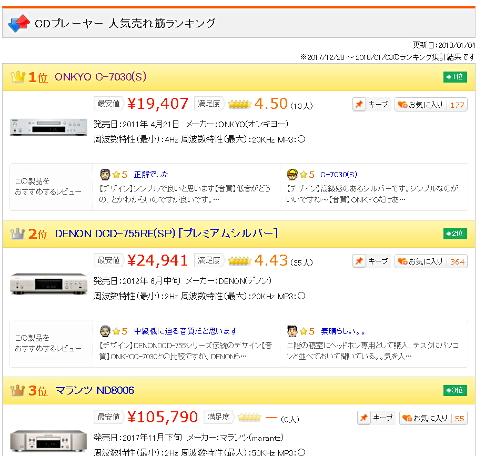 価格.com、CDプレーヤー売れ筋ランキング