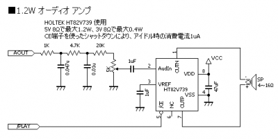 circuit amp