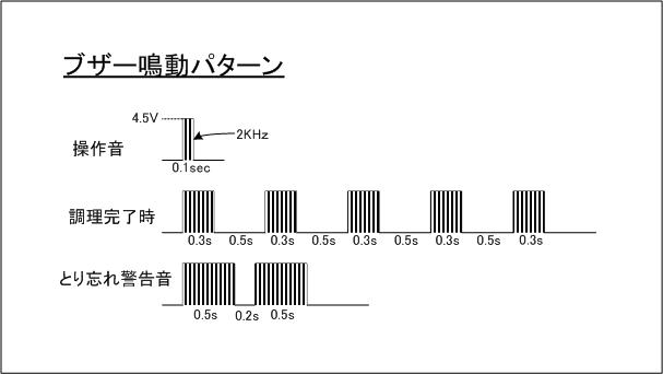 beep_pattern