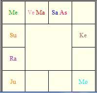 アシュタカヴァルガ1-1