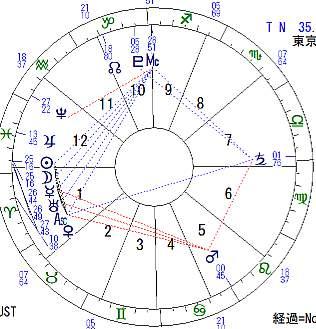 20100316新月図