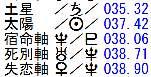 20130613日経平均トランジットハーフサム