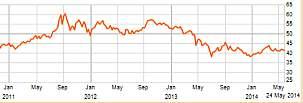 Gold Price.jpg