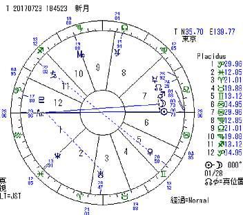 20170723新月図