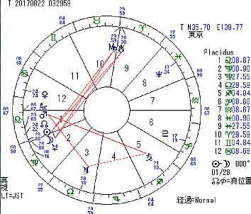 20170822新月図