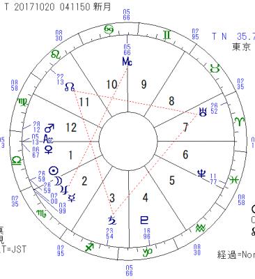 20171020月の新月図