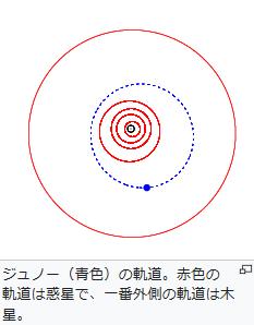 ジュノーの軌道.PNG