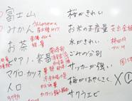 学生がイメージする静岡県