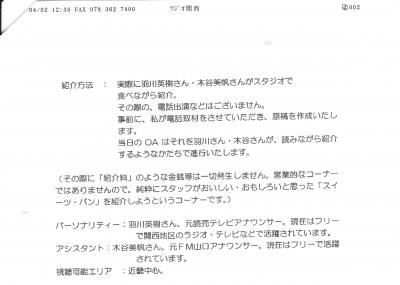 ラジオ関西2