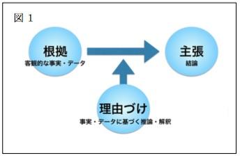 私の授業論-佐藤俊幸先生】三角...