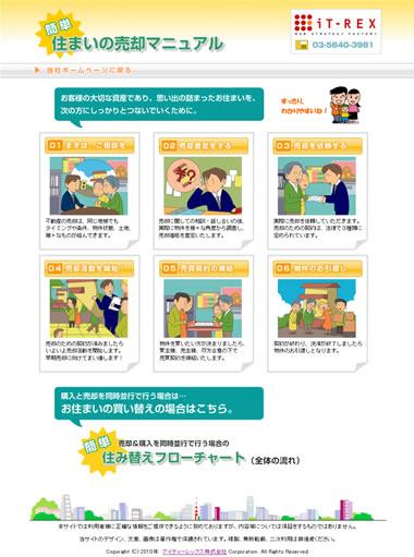 不動産ホームページ製作(コンテンツ部その1)