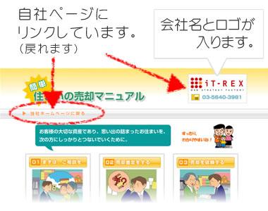 不動産ホームページ製作(コンテンツ部その2)