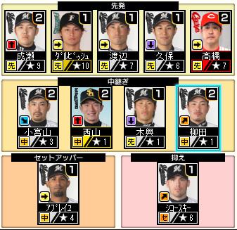 プロ野球チームをつくろう ONLINE2 スタメン 投手 8-2