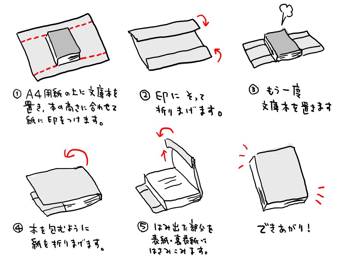 すべての折り紙 紙袋 折り方 : オリジナルブックカバーをつく ...