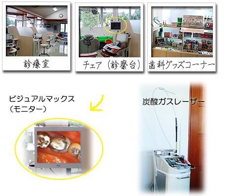 鈴木歯科医院の診療室風景:間仕切りがあり、モニターやレーザー治療機器を備えています