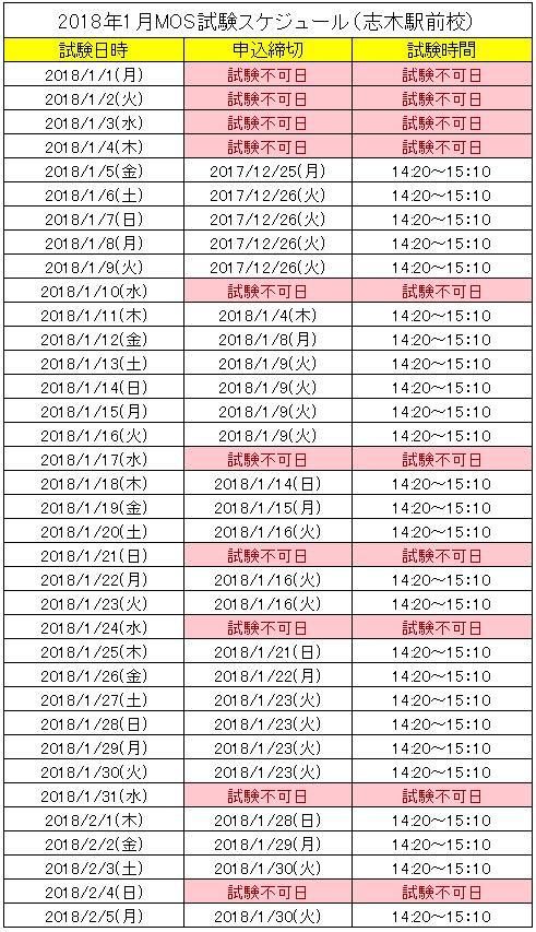 2018年1月MOS試験スケジュール