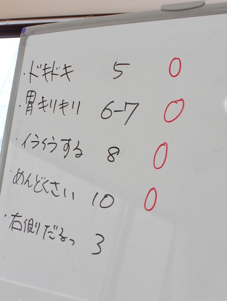 茅ヶ崎 カウンセリング キネシオロジー