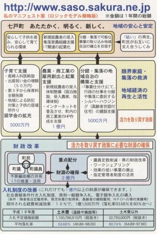090209選挙ハガキ裏