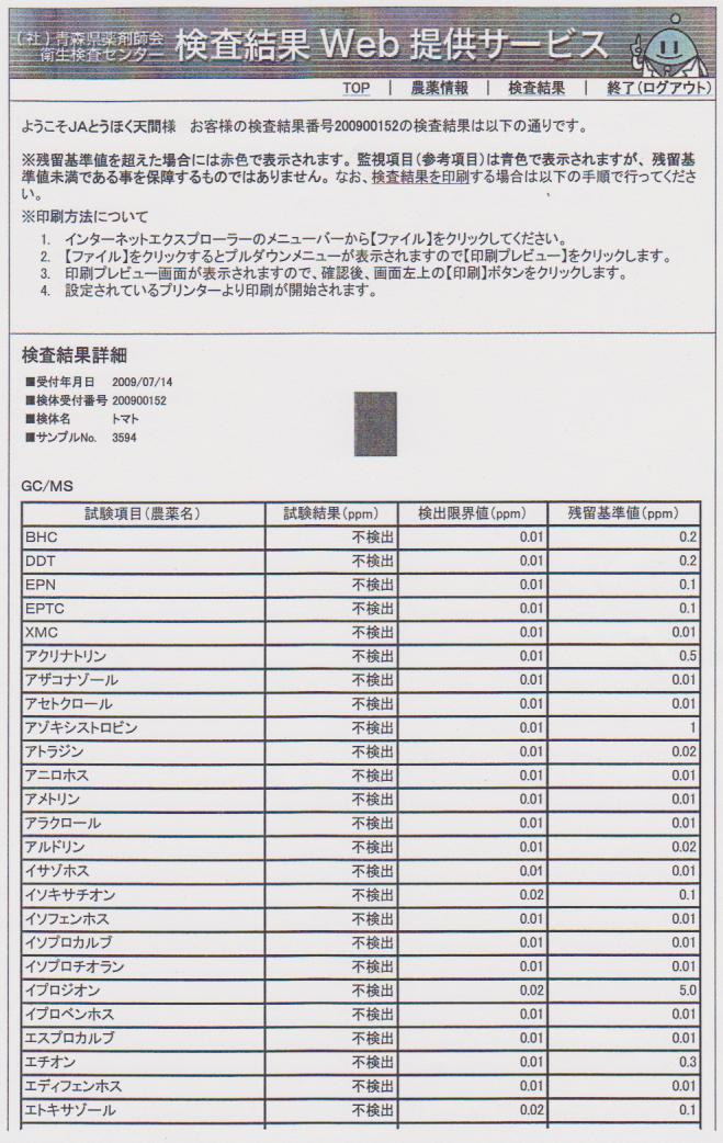100107トマト残留農薬測定結果1
