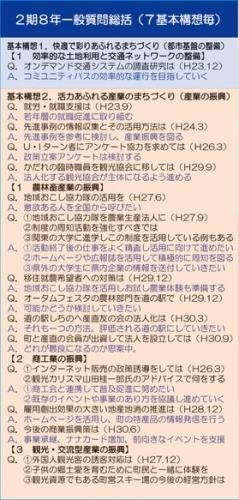 哘清悦パンフP2
