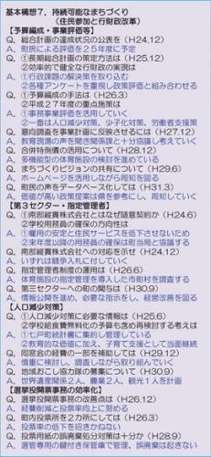 哘清悦パンフP5