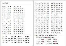 ローマ字入力一覧表