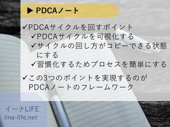 『PDCAノート』のまとめ