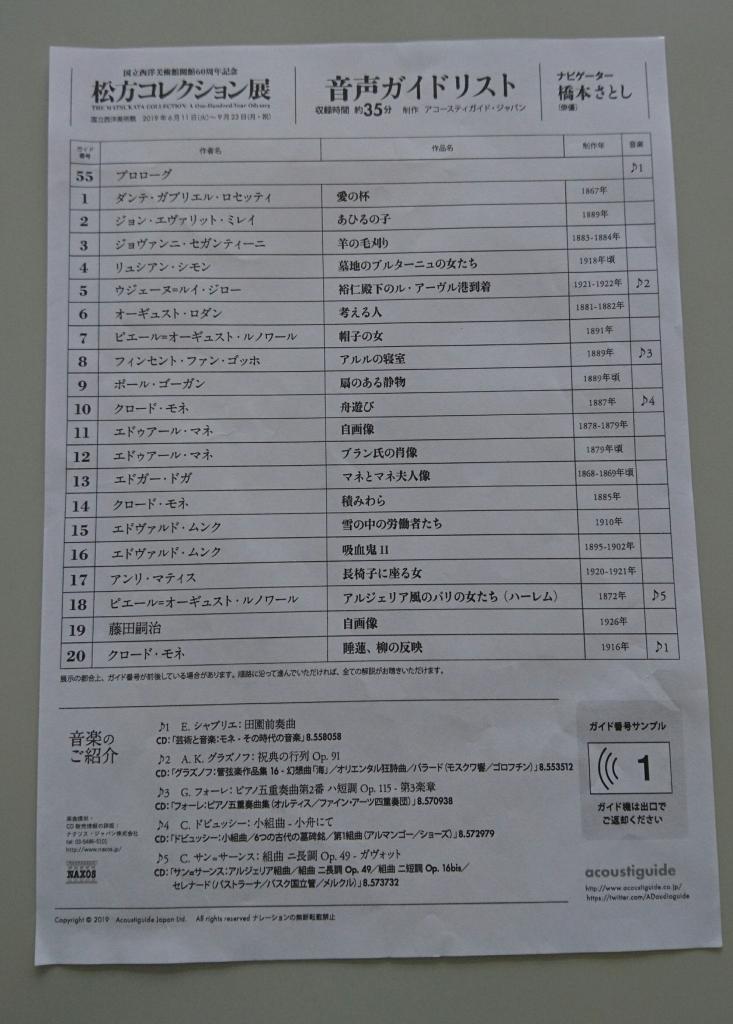 松方コレクション展 国立西洋美術館