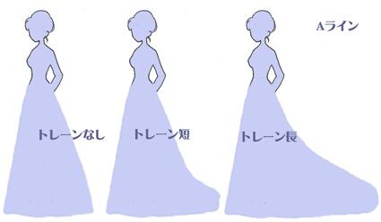 どのドレスにする?ウエディングドレスの相場と種類。